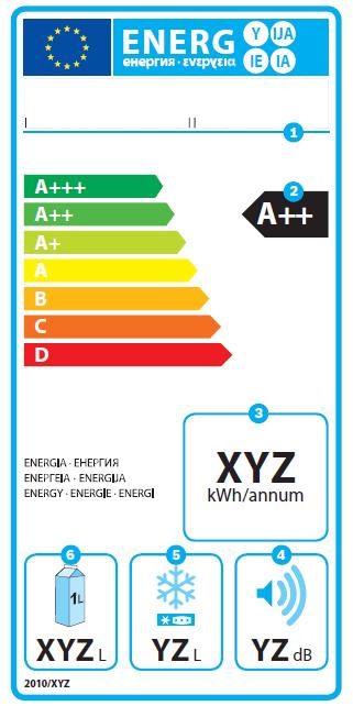 voorbeeld_energielabel_EU_1